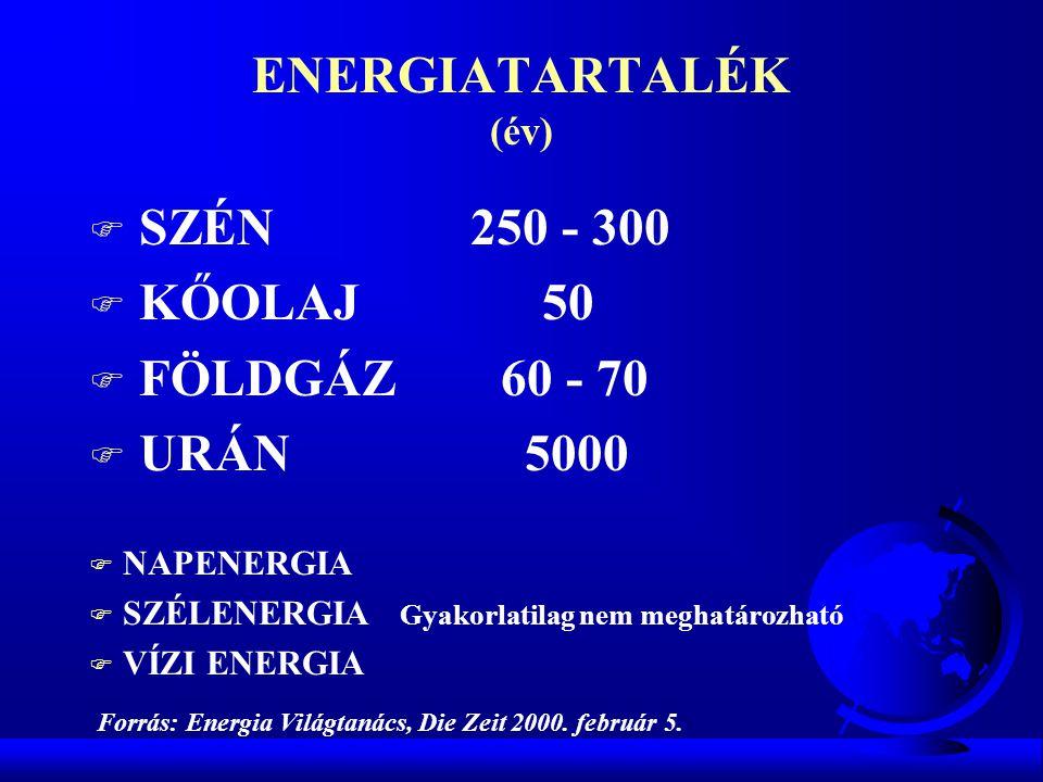 ENERGIATARTALÉK (év) SZÉN 250 - 300 KŐOLAJ 50 FÖLDGÁZ 60 - 70