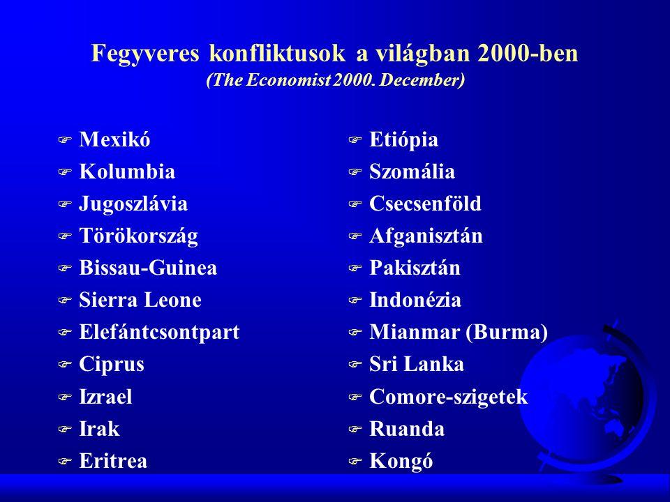 Fegyveres konfliktusok a világban 2000-ben (The Economist 2000