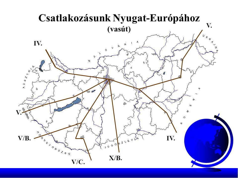 Csatlakozásunk Nyugat-Európához (vasút)