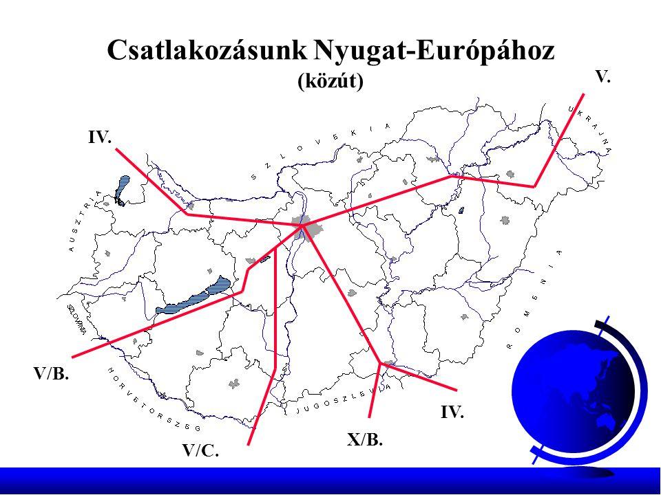 Csatlakozásunk Nyugat-Európához (közút)