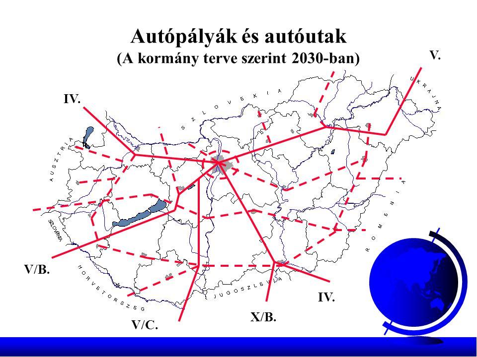 Autópályák és autóutak (A kormány terve szerint 2030-ban)
