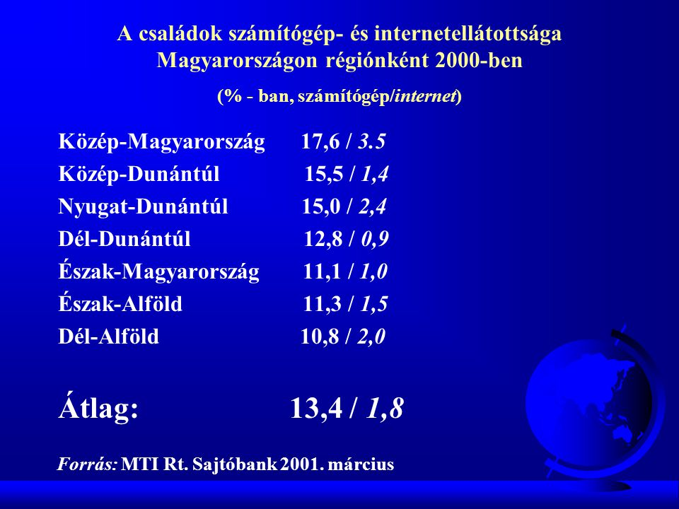 A családok számítógép- és internetellátottsága Magyarországon régiónként 2000-ben (% - ban, számítógép/internet)