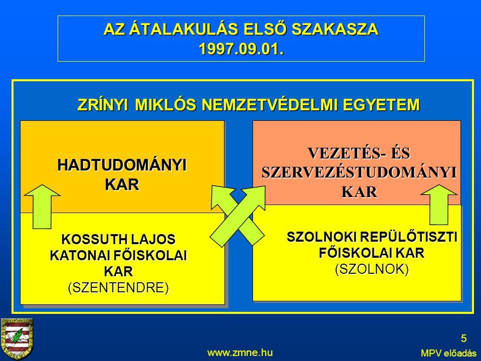 AZ ÁTALAKULÁS ELSŐ SZAKASZA 1997.09.01.
