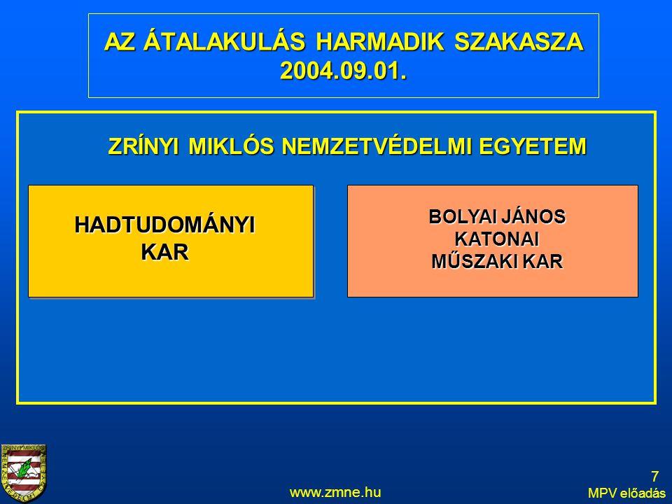 AZ ÁTALAKULÁS HARMADIK SZAKASZA 2004.09.01.