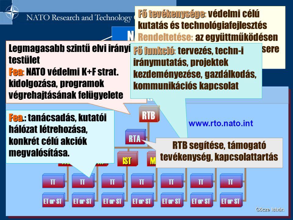 RTB segítése, támogató tevékenység, kapcsolattartás