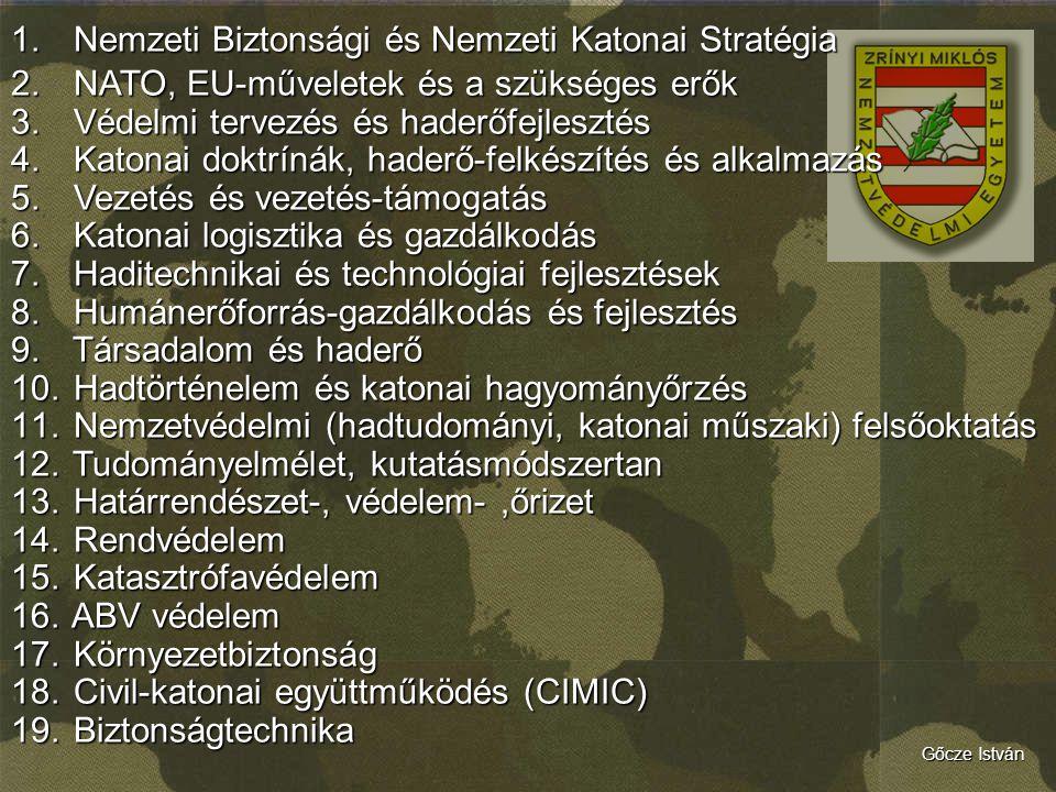 Nemzeti Biztonsági és Nemzeti Katonai Stratégia