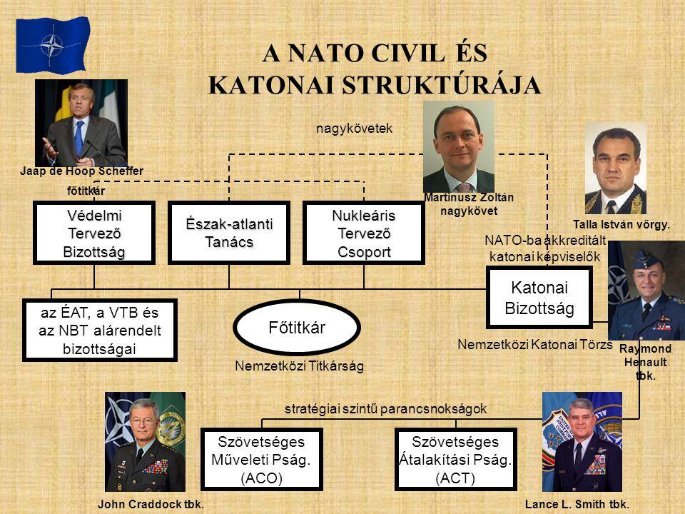 A NATO CIVIL ÉS KATONAI STRUKTÚRÁJA