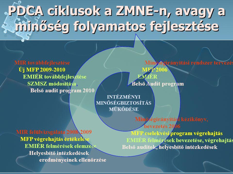 PDCA ciklusok a ZMNE-n, avagy a minőség folyamatos fejlesztése