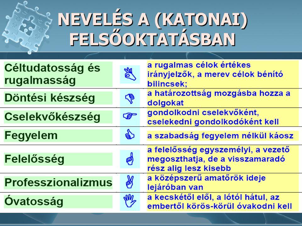 NEVELÉS A (KATONAI) FELSŐOKTATÁSBAN
