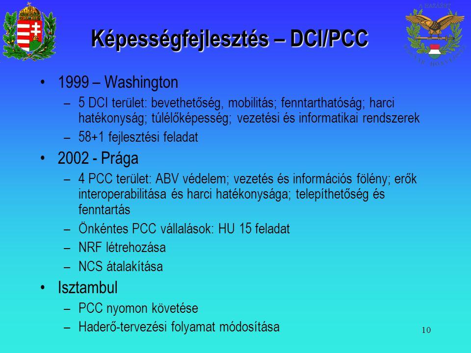 Képességfejlesztés – DCI/PCC