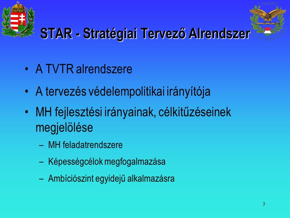 STAR - Stratégiai Tervező Alrendszer