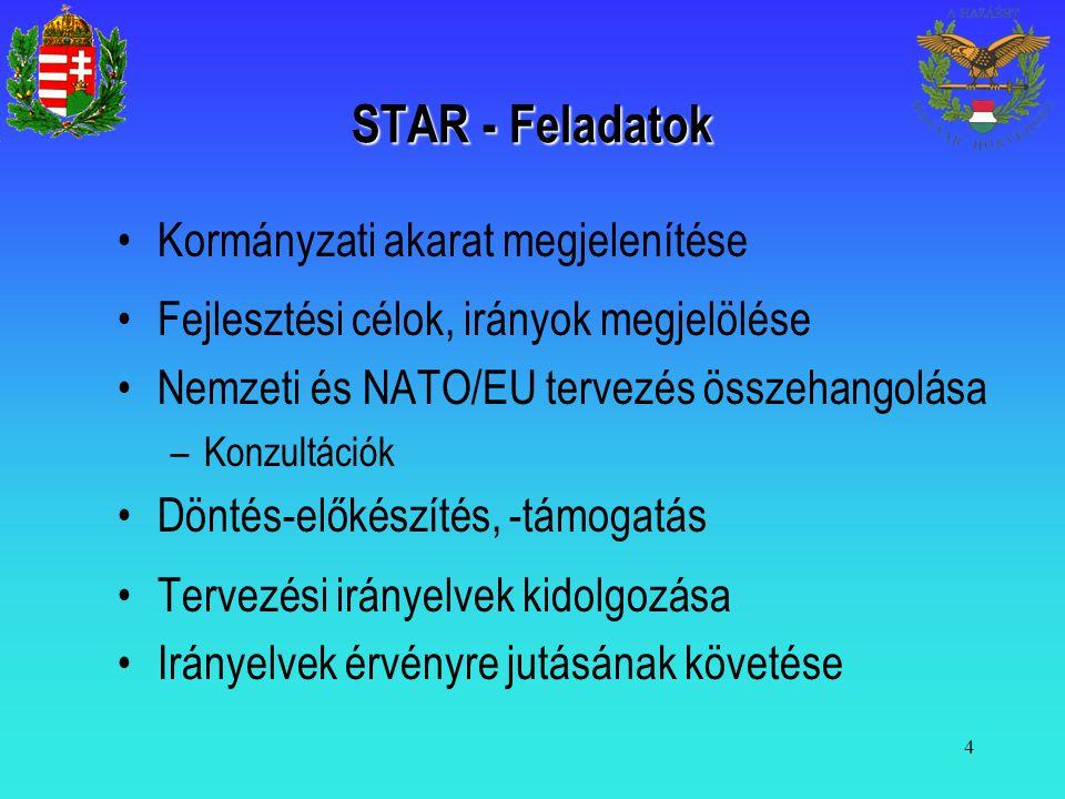 STAR - Feladatok Kormányzati akarat megjelenítése