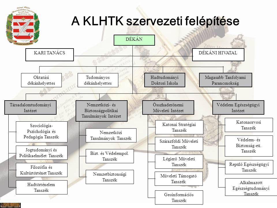 A KLHTK szervezeti felépítése