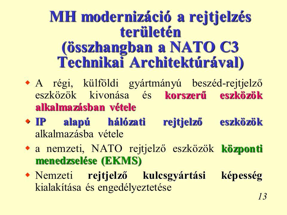MH modernizáció a rejtjelzés területén (összhangban a NATO C3 Technikai Architektúrával)
