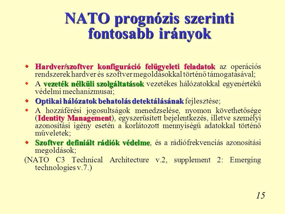 NATO prognózis szerinti fontosabb irányok