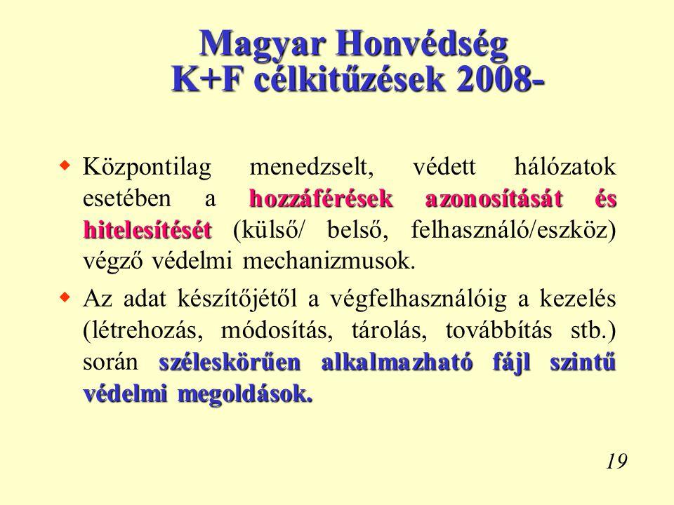 Magyar Honvédség K+F célkitűzések 2008-