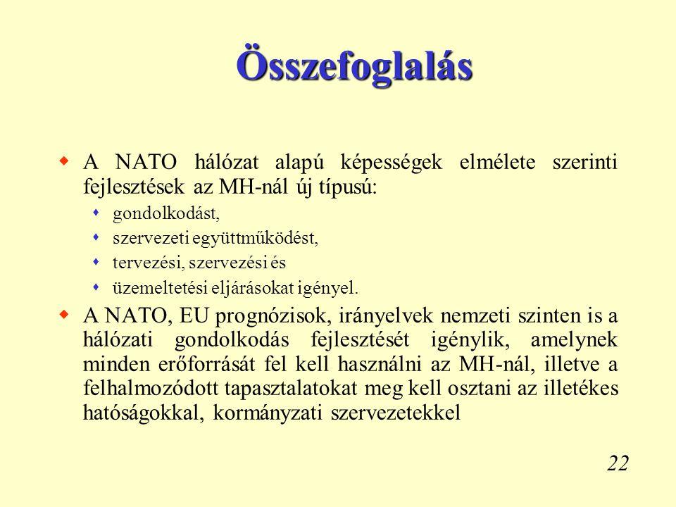 Összefoglalás A NATO hálózat alapú képességek elmélete szerinti fejlesztések az MH-nál új típusú: gondolkodást,