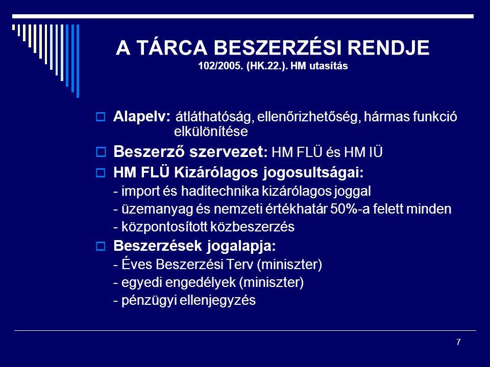 A TÁRCA BESZERZÉSI RENDJE 102/2005. (HK.22.). HM utasítás