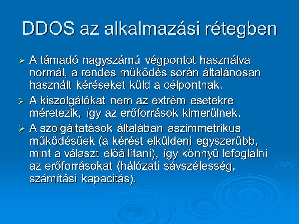 DDOS az alkalmazási rétegben