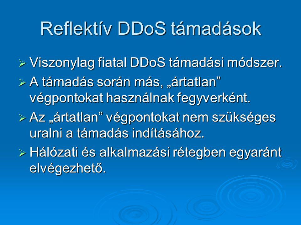 Reflektív DDoS támadások