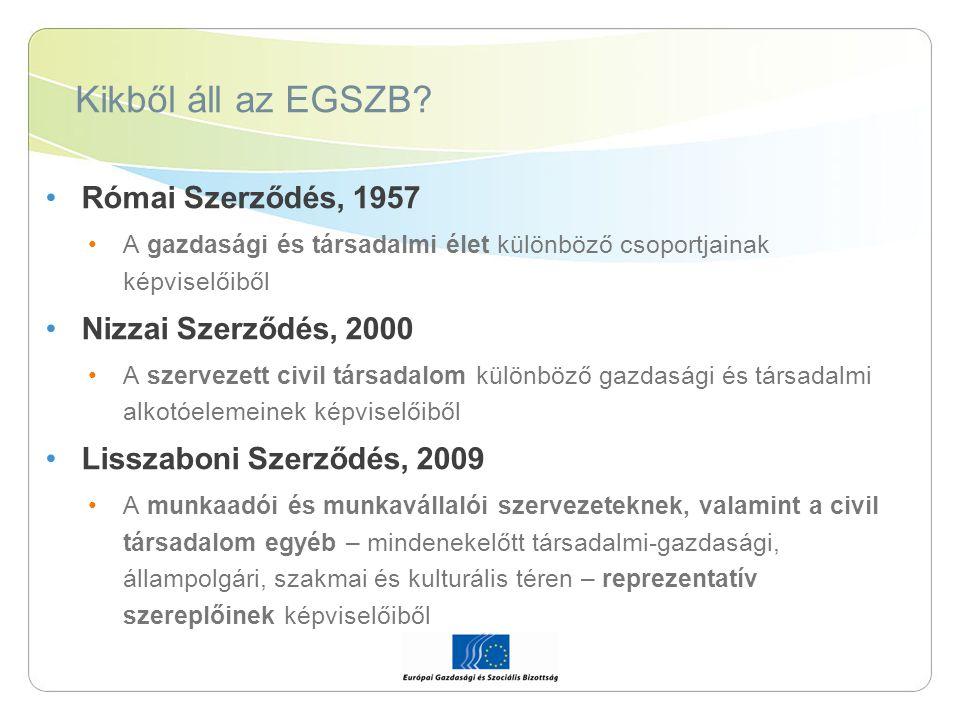 Kikből áll az EGSZB Római Szerződés, 1957 Nizzai Szerződés, 2000