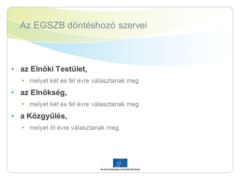 Az EGSZB döntéshozó szervei