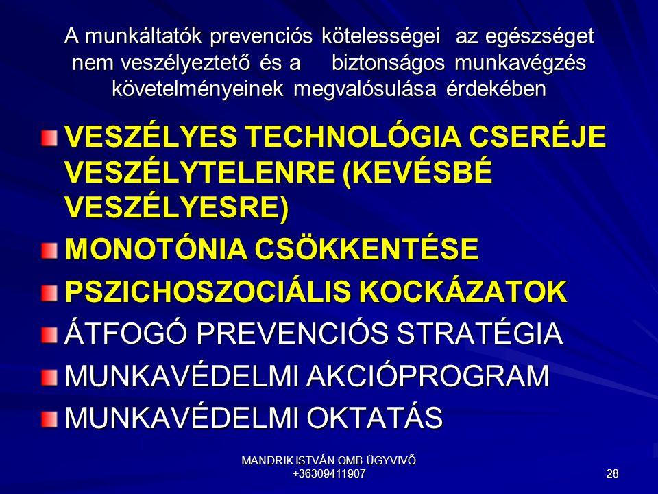 MANDRIK ISTVÁN OMB ÜGYVIVŐ +36309411907