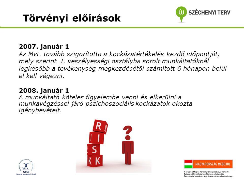 Törvényi előírások 2007. január 1
