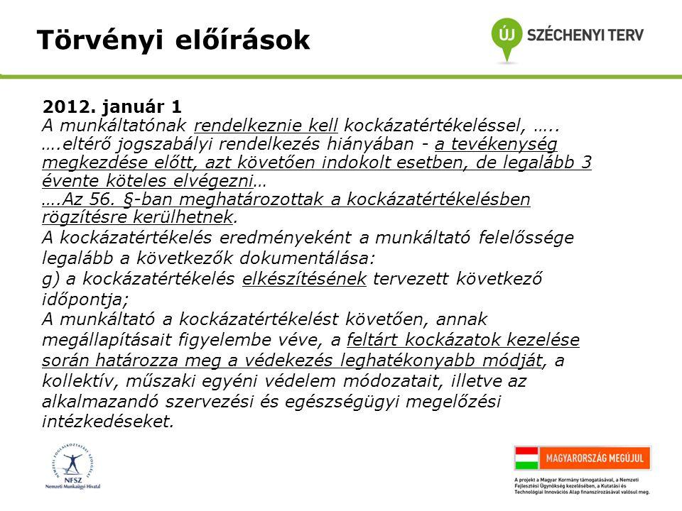 Törvényi előírások 2012. január 1