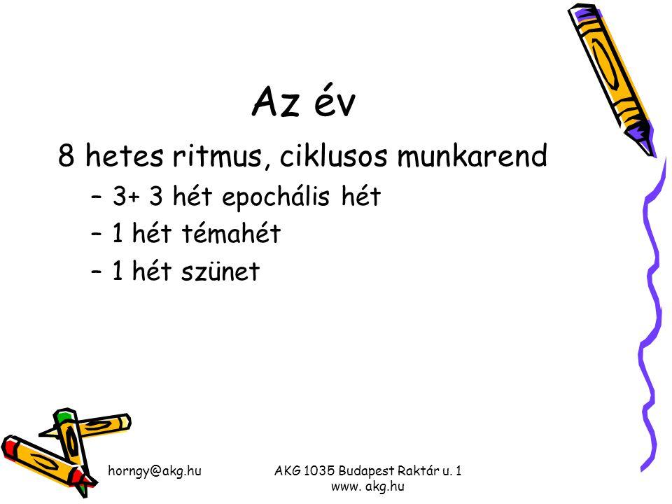 AKG 1035 Budapest Raktár u. 1 www. akg.hu