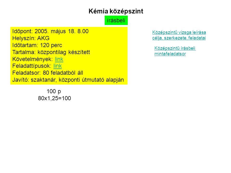 Kémia középszint írásbeli Időpont: 2005. május 18. 8.00 Helyszín: AKG