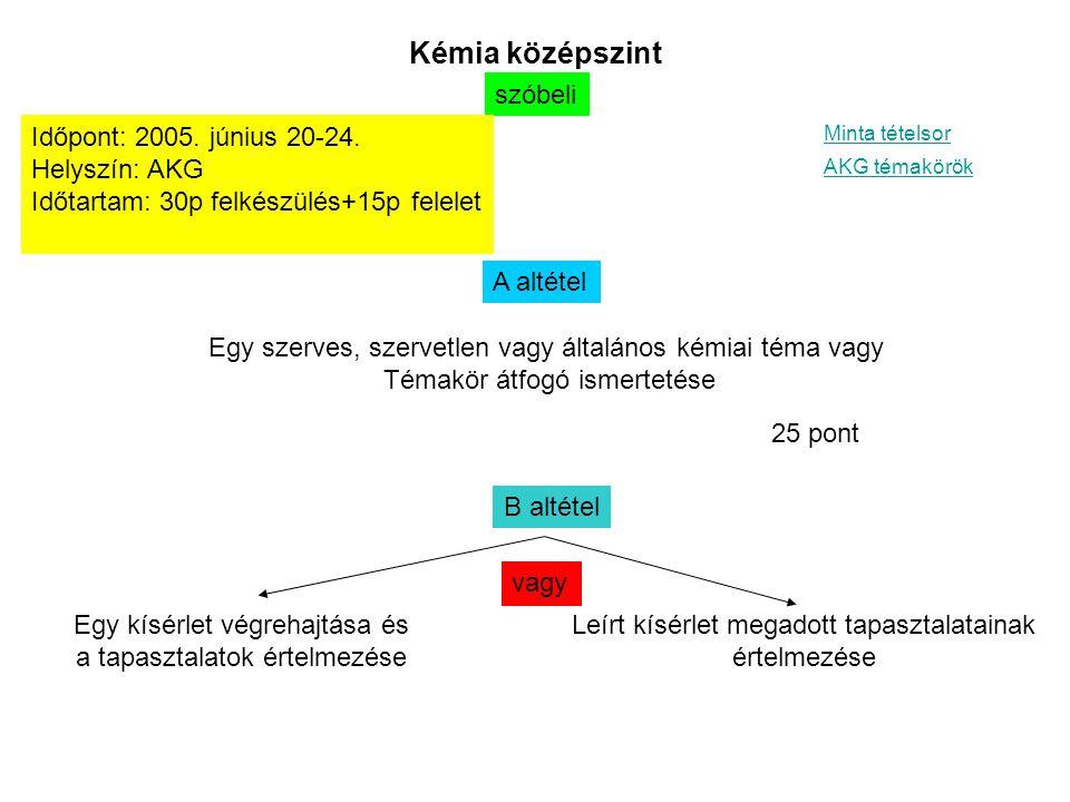 Kémia középszint szóbeli Időpont: 2005. június 20-24. Helyszín: AKG