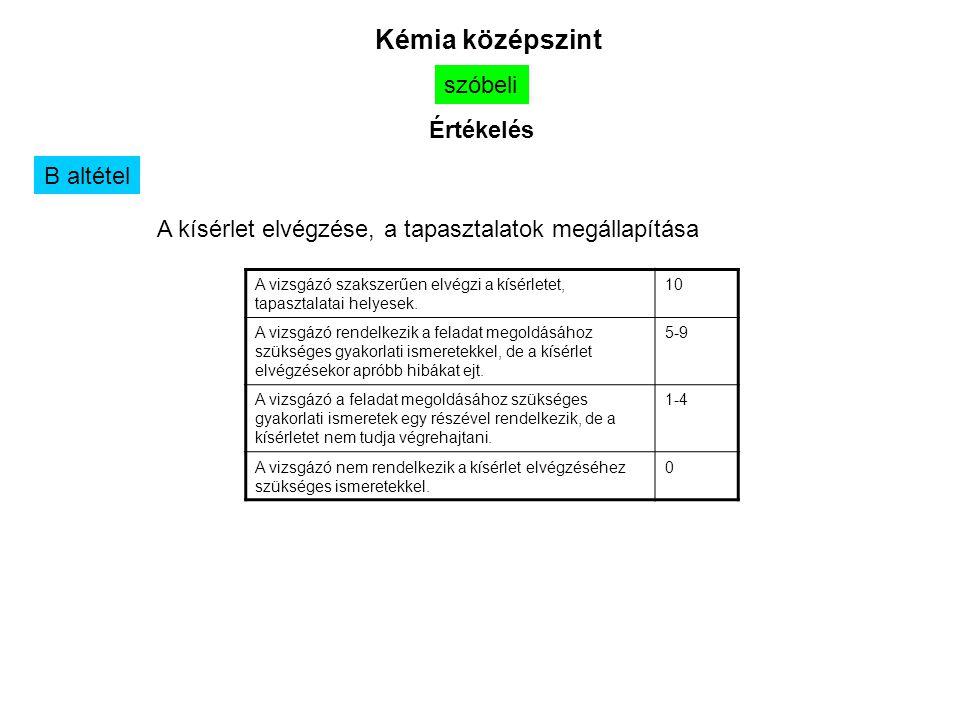 Kémia középszint szóbeli Értékelés B altétel