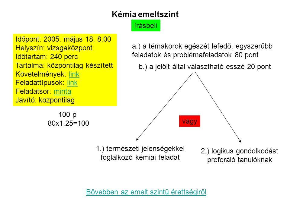 Kémia emeltszint írásbeli Időpont: 2005. május 18. 8.00