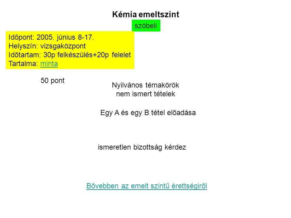 Kémia emeltszint szóbeli Időpont: 2005. június 8-17.