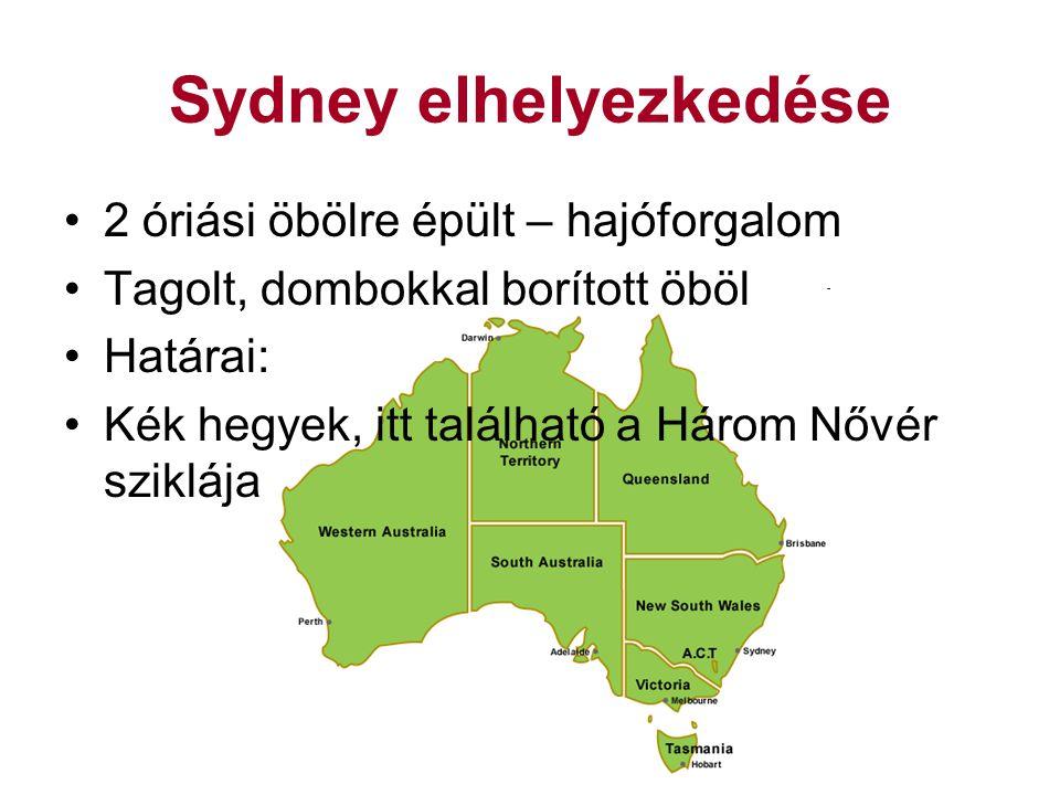 Sydney elhelyezkedése