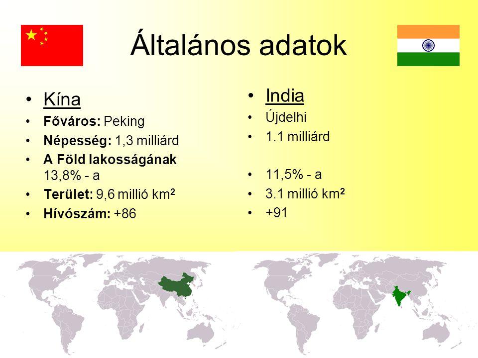 Általános adatok India Kína Újdelhi Főváros: Peking 1.1 milliárd