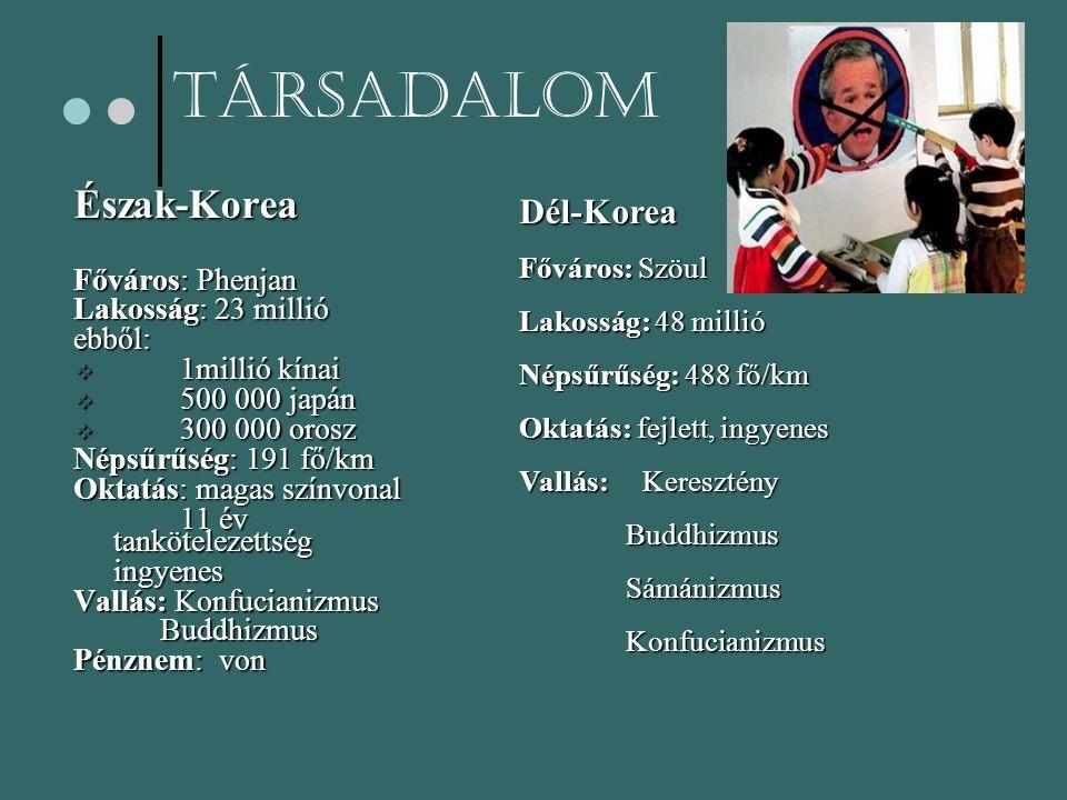 Társadalom Észak-Korea Dél-Korea Főváros: Phenjan Lakosság: 23 millió