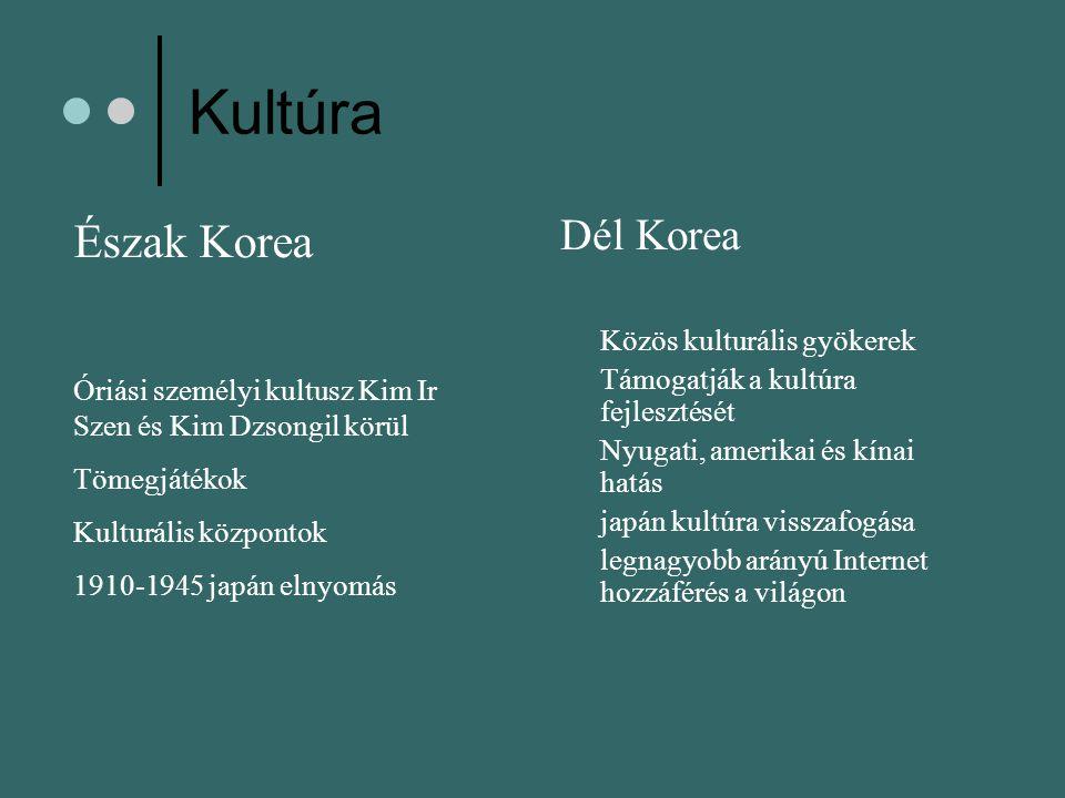 Kultúra Észak Korea Dél Korea Közös kulturális gyökerek