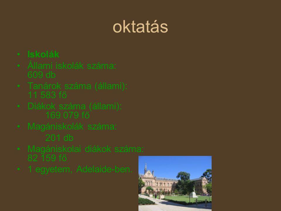 oktatás Iskolák Állami iskolák száma: 609 db
