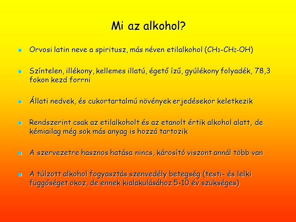 Mi az alkohol Orvosi latin neve a spiritusz, más néven etilalkohol (CH3-CH2-OH)
