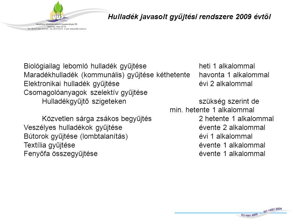 Hulladék javasolt gyűjtési rendszere 2009 évtől