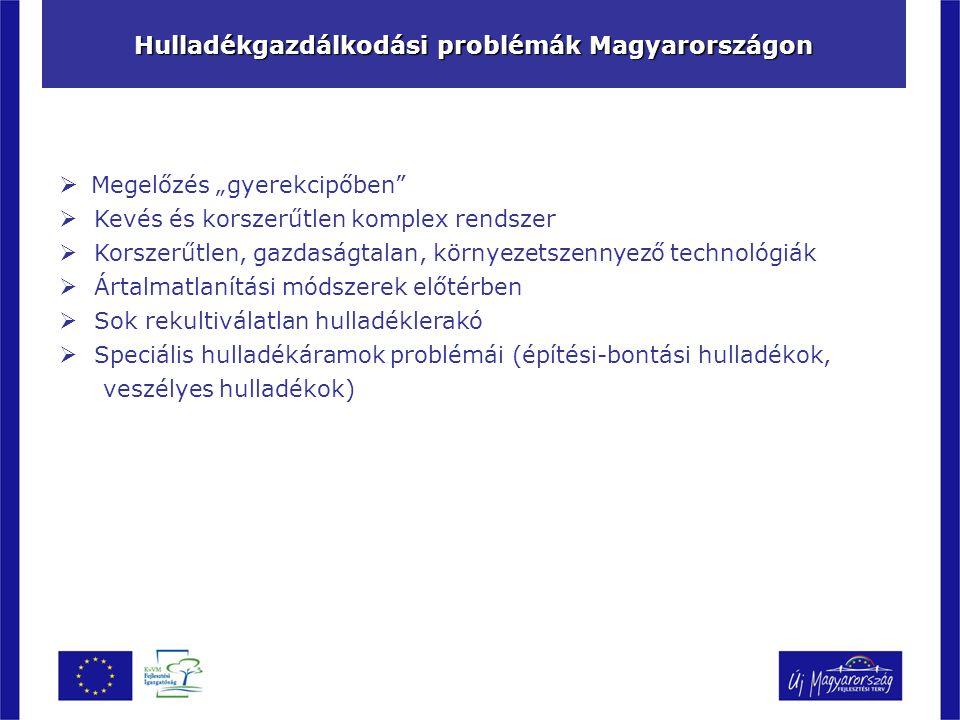 Hulladékgazdálkodási problémák Magyarországon