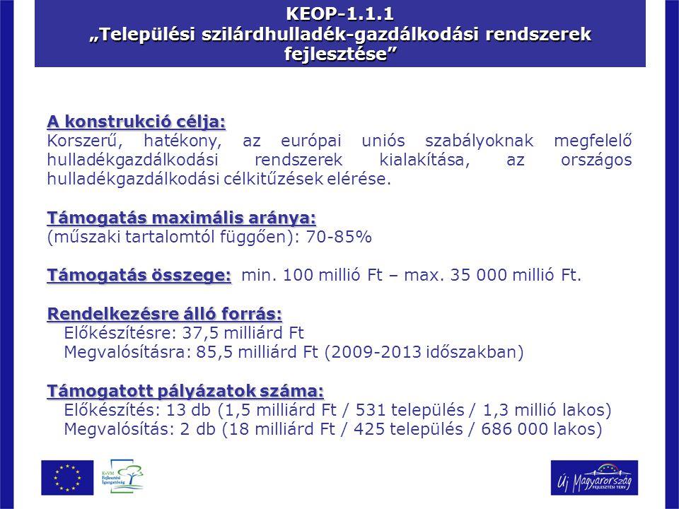 """KEOP-1.1.1 """"Települési szilárdhulladék-gazdálkodási rendszerek fejlesztése"""