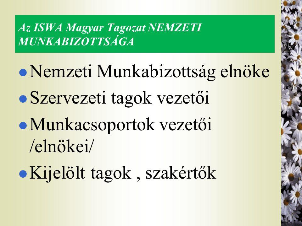 Az ISWA Magyar Tagozat NEMZETI MUNKABIZOTTSÁGA