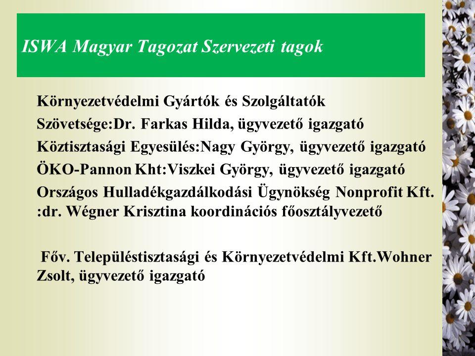 ISWA Magyar Tagozat Szervezeti tagok