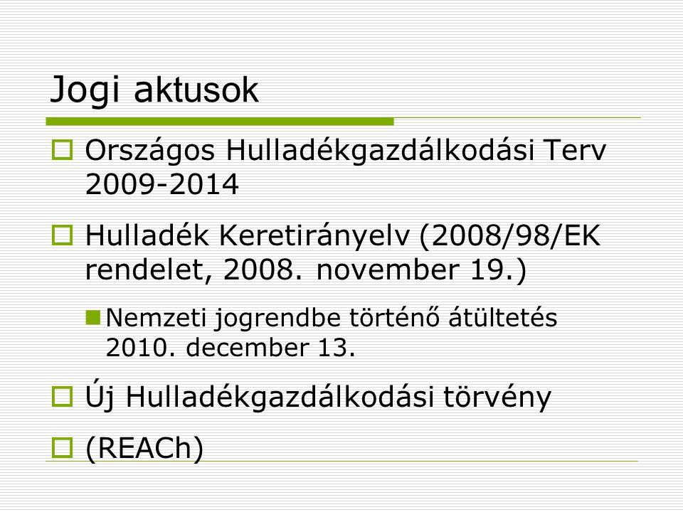 Jogi aktusok Országos Hulladékgazdálkodási Terv 2009-2014