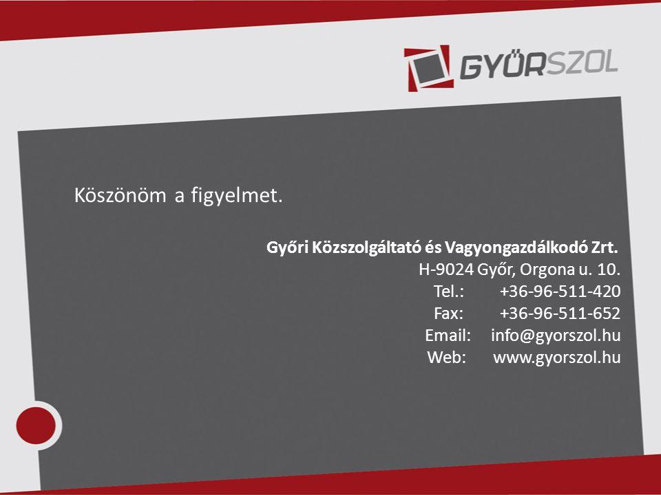 Köszönöm a figyelmet. Győri Közszolgáltató és Vagyongazdálkodó Zrt.