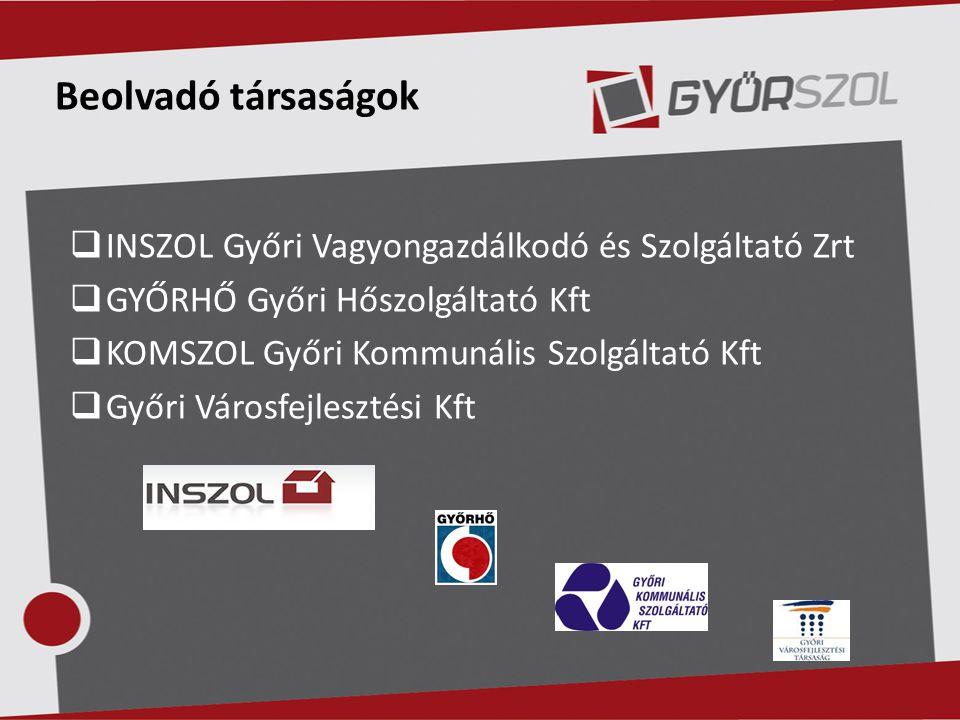 Beolvadó társaságok INSZOL Győri Vagyongazdálkodó és Szolgáltató Zrt