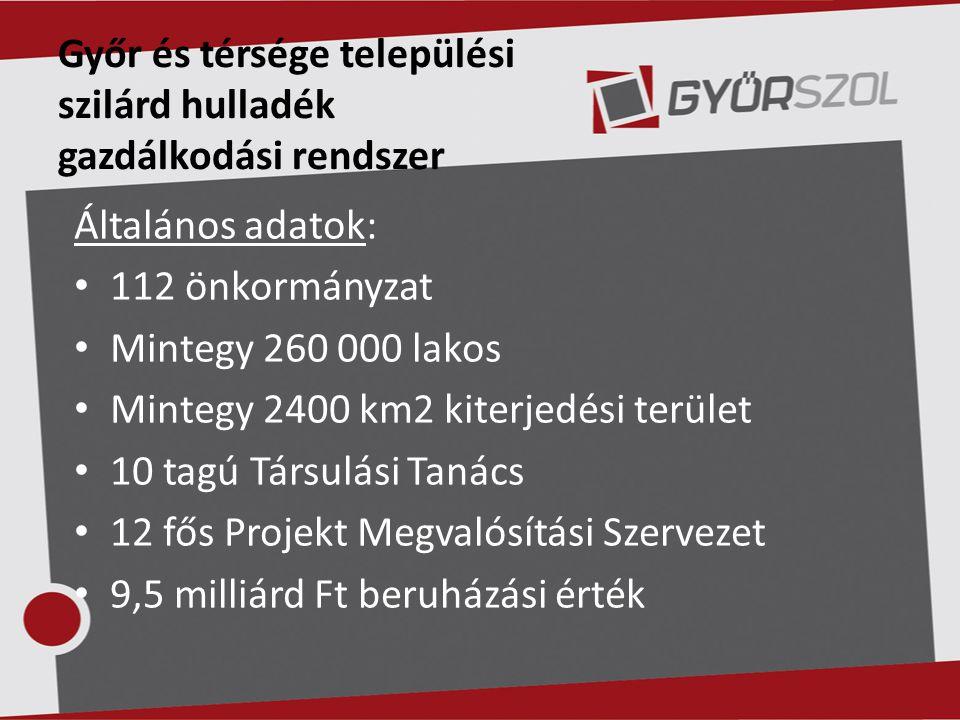 Győr és térsége települési szilárd hulladék gazdálkodási rendszer